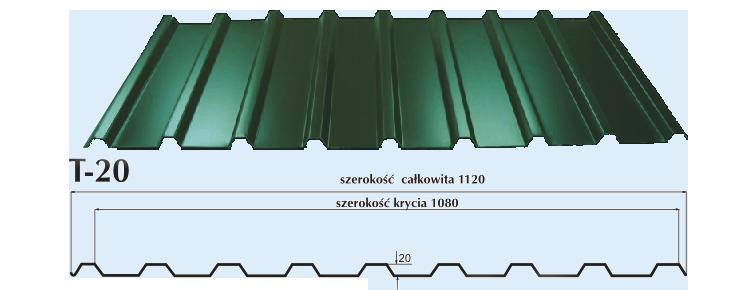 Blacha trapezowa T20 obrazek