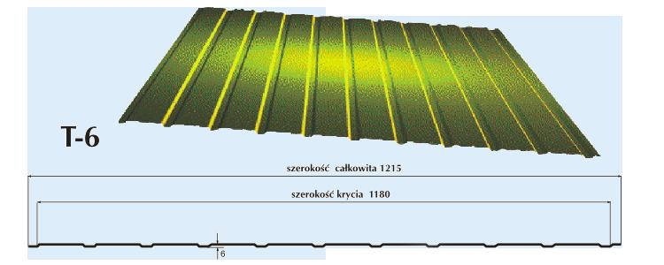 Blacha trapezowa t6 obrazek